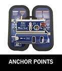 3M Anchor Points