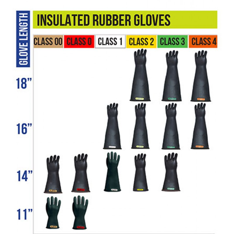 """Chicago Protective Apparel #LRIG-1-16, Class 1 16"""" Rubber Insulated Gloves"""